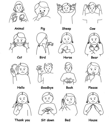 Makaton Sign Language Non Native Mommy